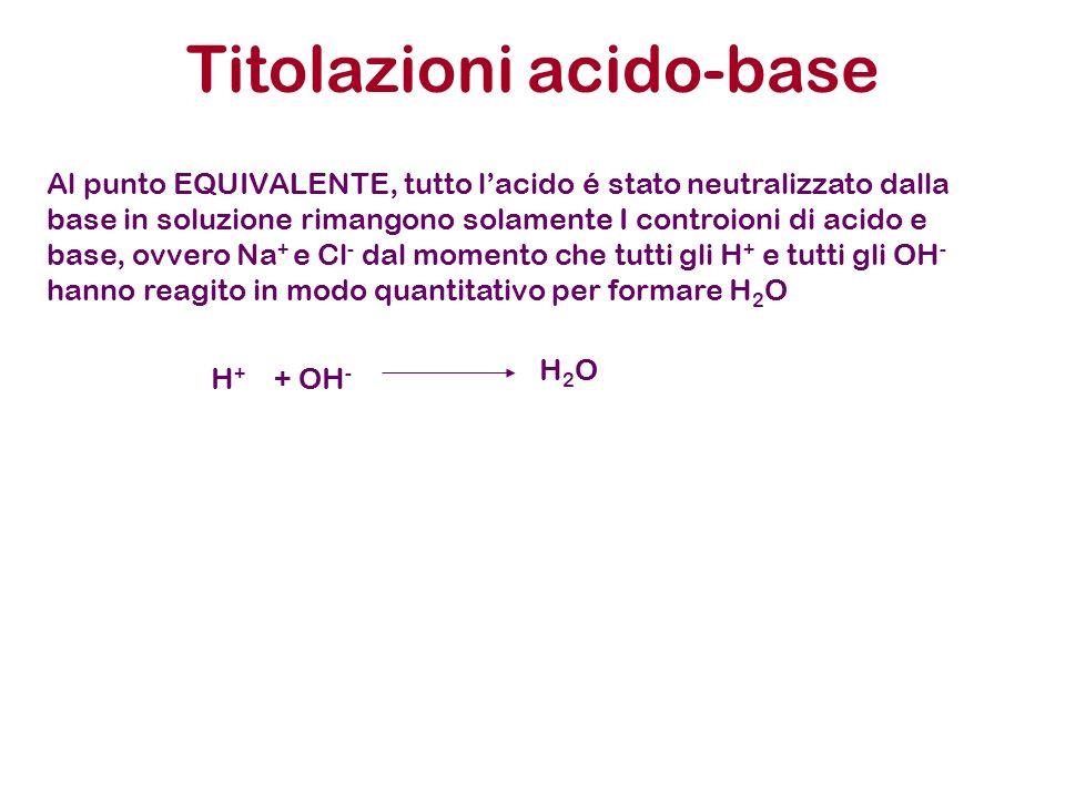 Titolazioni acido-base Al punto EQUIVALENTE, tutto lacido é stato neutralizzato dalla base in soluzione rimangono solamente I controioni di acido e ba