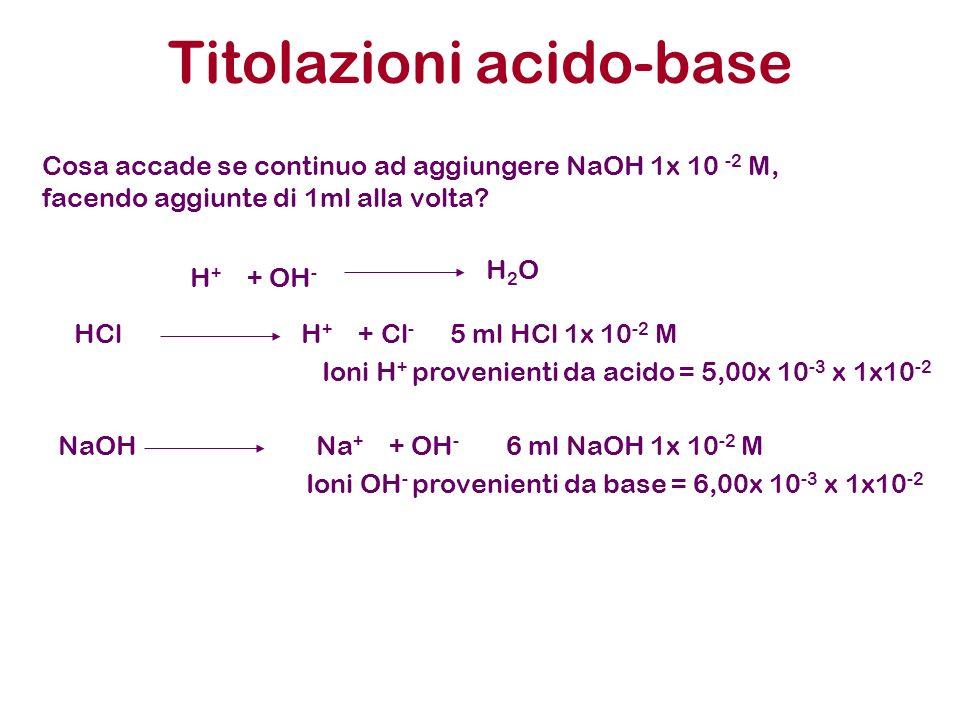 Cosa accade se continuo ad aggiungere NaOH 1x 10 -2 M, facendo aggiunte di 1ml alla volta? H + + OH - H 2 O HCl H + + Cl - 5 ml HCl 1x 10 -2 M Ioni H