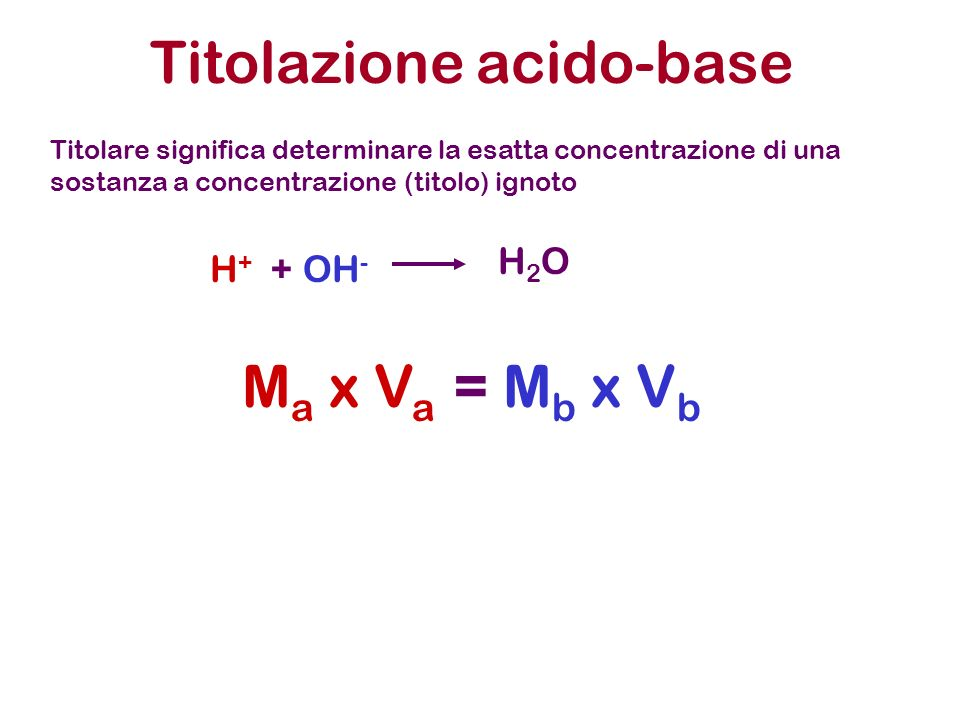 Titolazioni acido-base 5 ml di una Soluzione di HCl 1x10 -2 M Aggiungo 1ml di NH 3 1x 10 -2 M HCl H + + Cl - NH 3 NH 4 + + OH - Gli OH - che si formano dalla dissociazione basica reagiscono COMPLETAMENTE con l ECCESSO di acido forte per andare a formare H 2 O secondo la reazione H + + OH - Moli H + =Ca x Va = 5.0x10 -5 Moli OH - =Cb x Vb = 1.0x10 -5 5.0x10 -5 1.0x10 -5 H 2 O