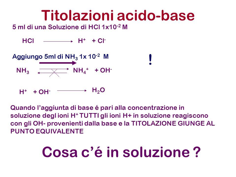 Titolazioni acido-base 5 ml di una Soluzione di HCl 1x10 -2 M Aggiungo 5ml di NH 3 1x 10 -2 M HCl H + + Cl - NH 3 NH 4 + + OH - H + + OH - H 2 O Quand