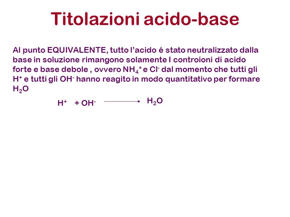 Titolazioni acido-base Al punto EQUIVALENTE, tutto lacido é stato neutralizzato dalla base in soluzione rimangono solamente I controioni di acido fort