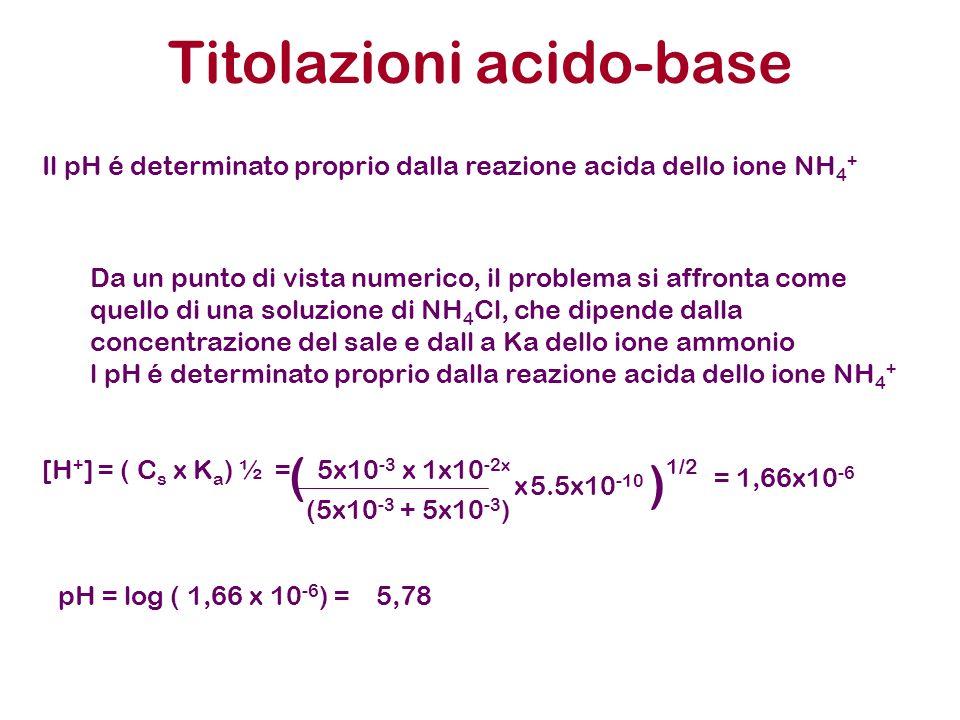 Titolazioni acido-base Il pH é determinato proprio dalla reazione acida dello ione NH 4 + x [H + ] = ( C s x K a ) ½ = 5x10 -3 x 1x10 -2x (5x10 -3 + 5