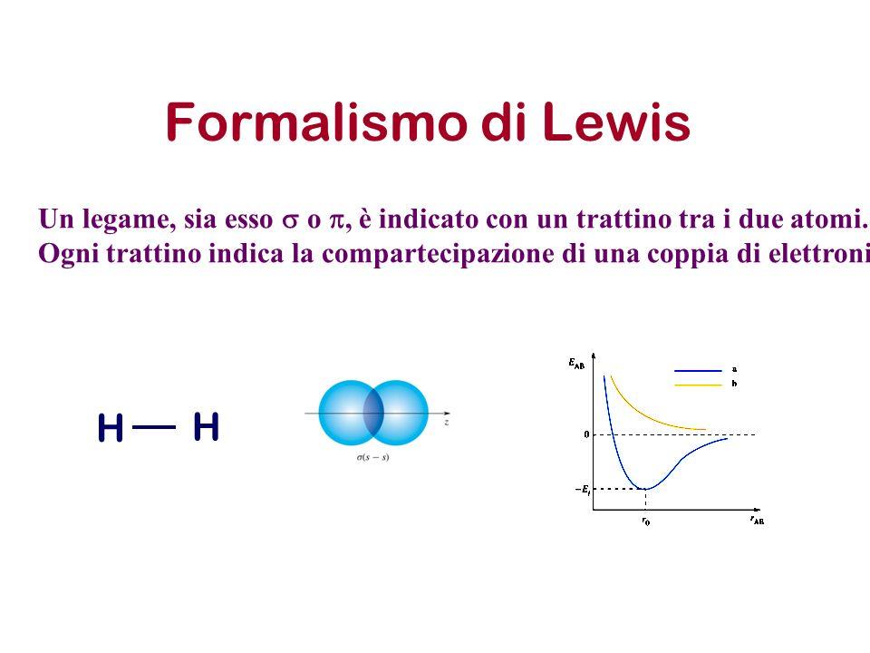 Formalismo di Lewis Un legame, sia esso o, è indicato con un trattino tra i due atomi. Ogni trattino indica la compartecipazione di una coppia di elet