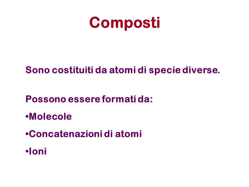 Composti Sono costituiti da atomi di specie diverse. Possono essere formati da: Molecole Concatenazioni di atomi Ioni