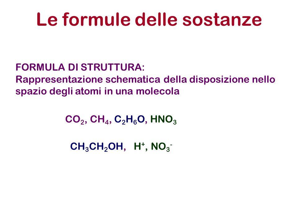 Le formule delle sostanze FORMULA DI STRUTTURA: Rappresentazione schematica della disposizione nello spazio degli atomi in una molecola CO 2, CH 4, C