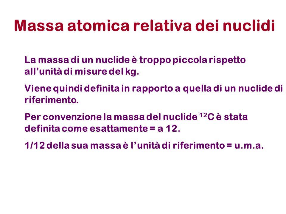 Massa atomica relativa dei nuclidi La massa di un nuclide è troppo piccola rispetto allunità di misure del kg. Viene quindi definita in rapporto a que