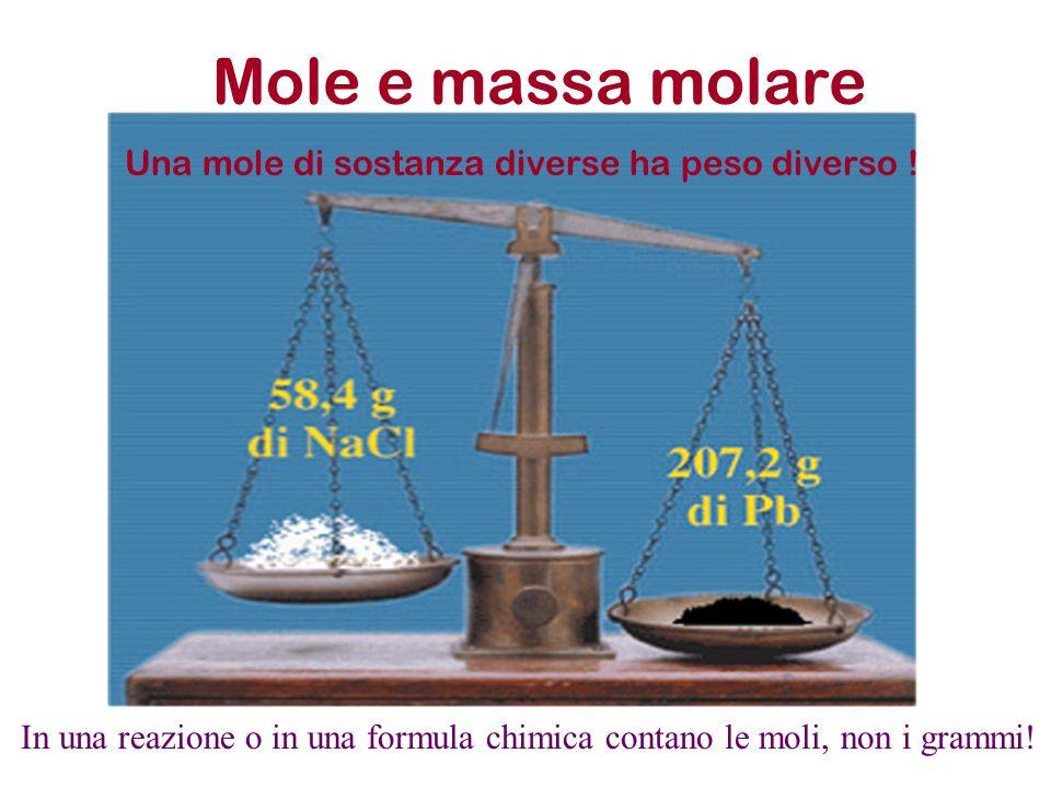 Mole e massa molare Una mole di sostanza diverse ha peso diverso ! In una reazione o in una formula chimica contano le moli, non i grammi!