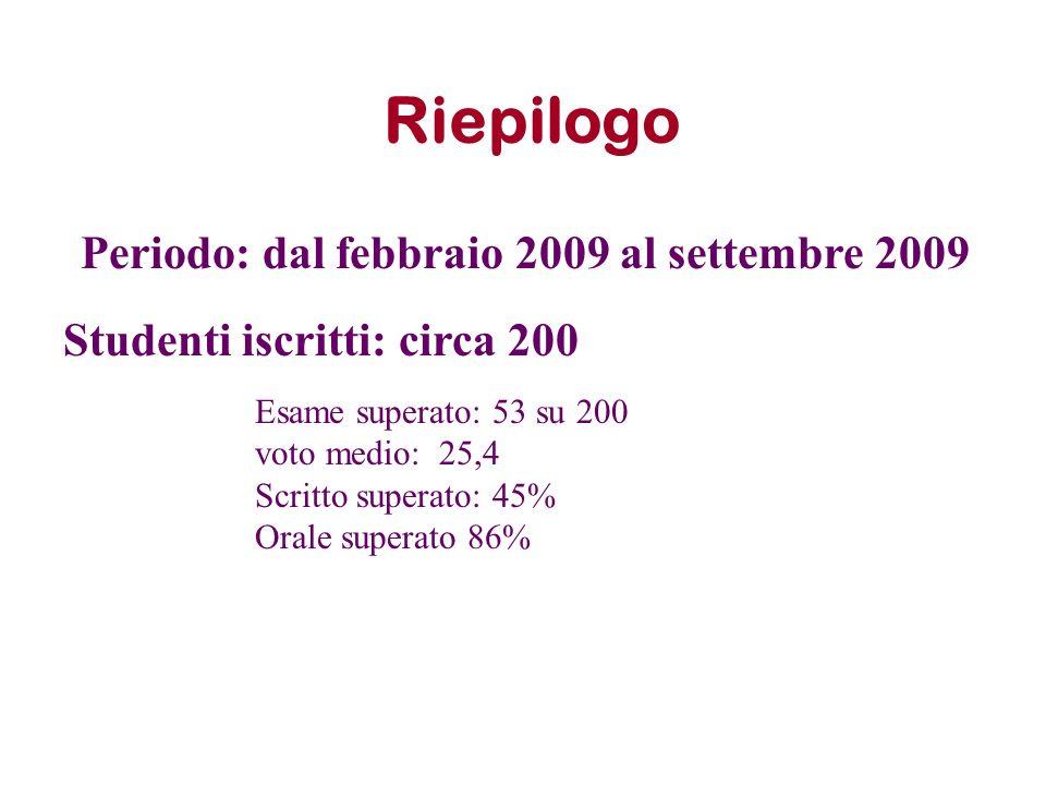 Riepilogo Periodo: dal febbraio 2009 al settembre 2009 Studenti iscritti: circa 200 Esame superato: 53 su 200 voto medio: 25,4 Scritto superato: 45% O