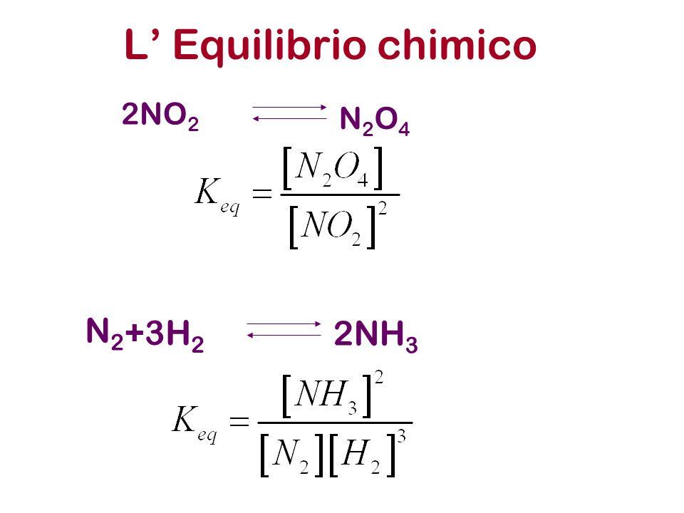Aspetti quantitativi N 2 + 3 H 2 2NH 3 Kc=10 8 a 25 °C Kc=40 a 400 °C, N 2 + O 2 2NO Kc=10 -30 a 25 °C, Kc=10 -1 a 2000 °C La costante di equilibrio puo variare in modo sostanziale il funzione della temperatura