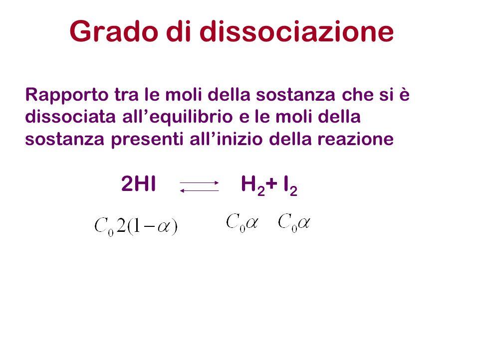 Un chiarimento.. H 2 O H + + OH - 2H 2 O H 3 O + + OH - [ H + ]=[ H 3 O + ]