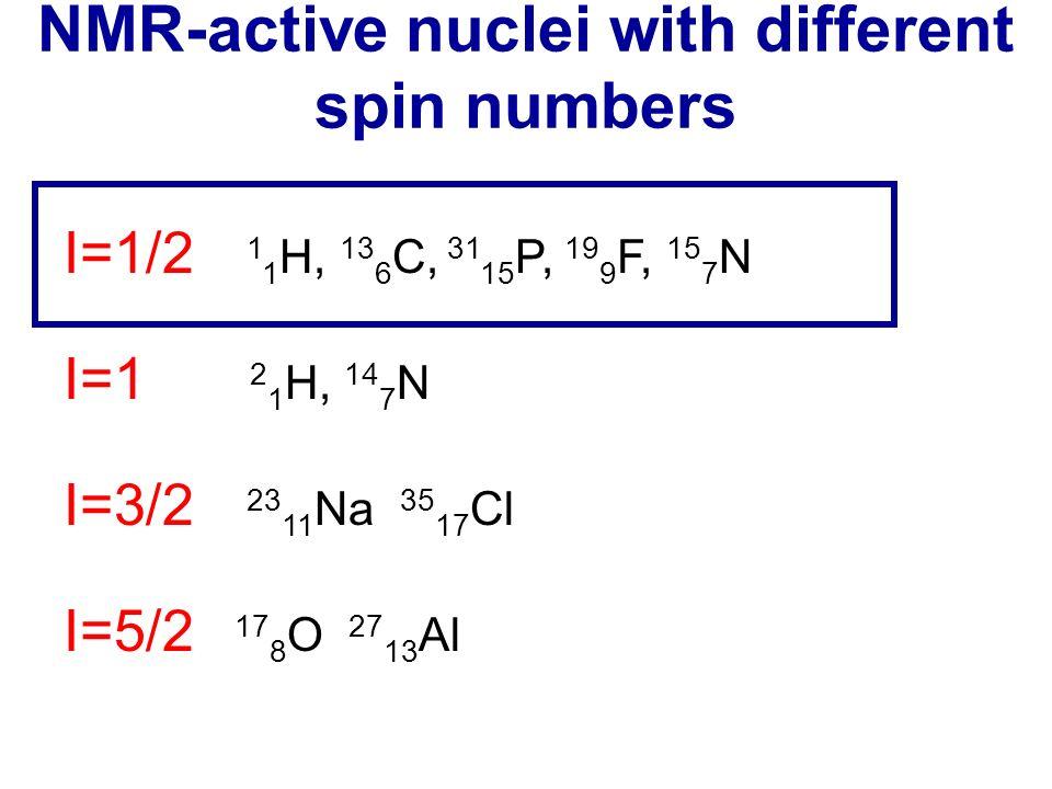 Momento Magnetico = I Ad un numero quantico di spin I è sempre associato un momento magnetico di spin Un momento magnetico può essere considerato come una piccola calamita.