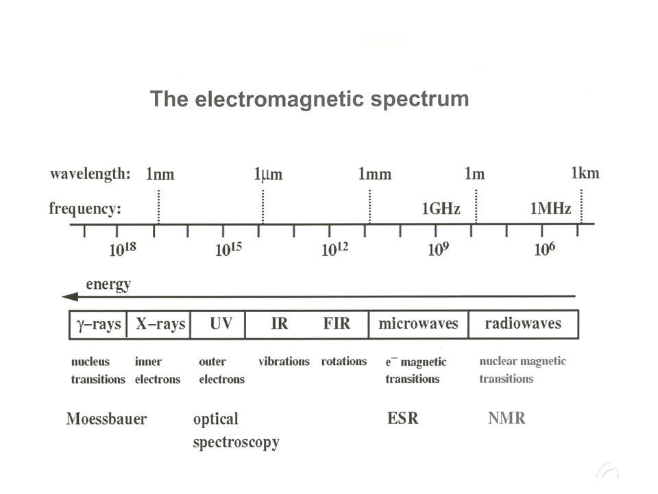 Campi magnetici elevati determinano un aumento della risoluzione e della sensibilità