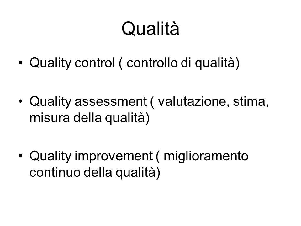 Qualità Quality control ( controllo di qualità) Quality assessment ( valutazione, stima, misura della qualità) Quality improvement ( miglioramento con