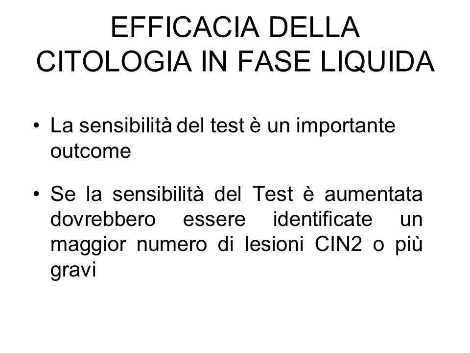 EFFICACIA DELLA CITOLOGIA IN FASE LIQUIDA La sensibilità del test è un importante outcome Se la sensibilità del Test è aumentata dovrebbero essere ide