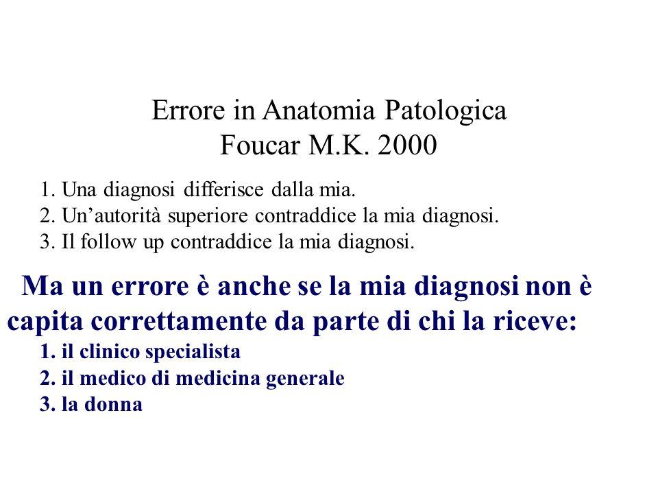 Errore in Anatomia Patologica Foucar M.K. 2000 1. Una diagnosi differisce dalla mia. 2. Unautorità superiore contraddice la mia diagnosi. 3. Il follow