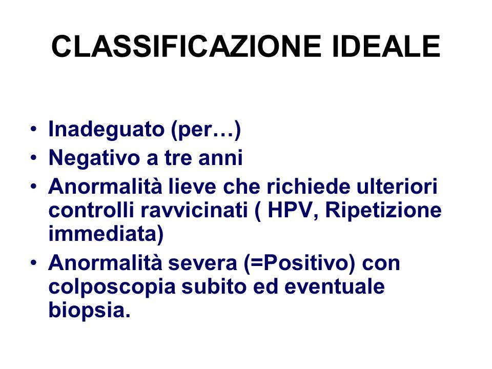 CLASSIFICAZIONE IDEALE Inadeguato (per…) Negativo a tre anni Anormalità lieve che richiede ulteriori controlli ravvicinati ( HPV, Ripetizione immediat