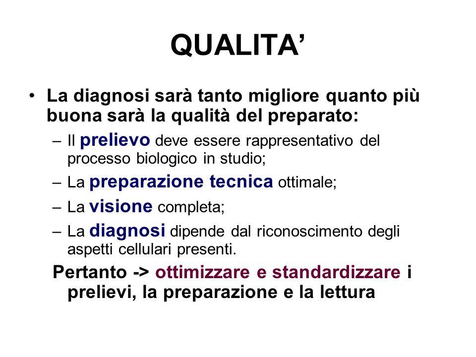 QUALITA La diagnosi sarà tanto migliore quanto più buona sarà la qualità del preparato: –Il prelievo deve essere rappresentativo del processo biologic
