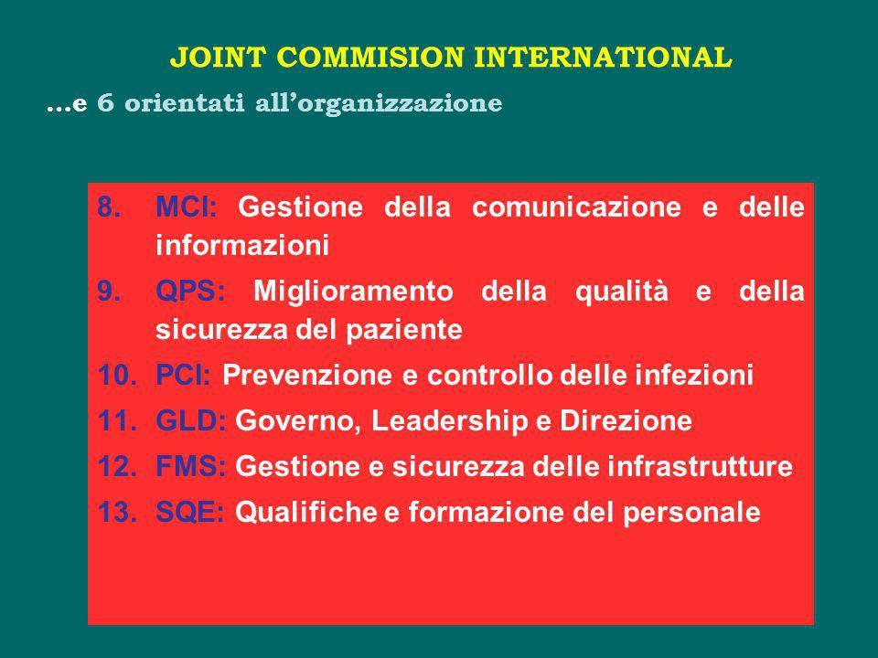 JOINT COMMISION INTERNATIONAL 8.MCI: Gestione della comunicazione e delle informazioni 9.QPS: Miglioramento della qualità e della sicurezza del pazien