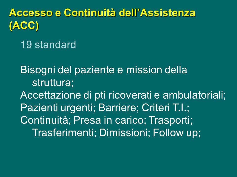 19 standard Bisogni del paziente e mission della struttura; Accettazione di pti ricoverati e ambulatoriali; Pazienti urgenti; Barriere; Criteri T.I.;