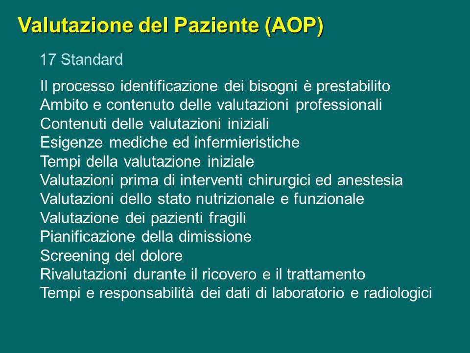 Standard JCI AOP 1.