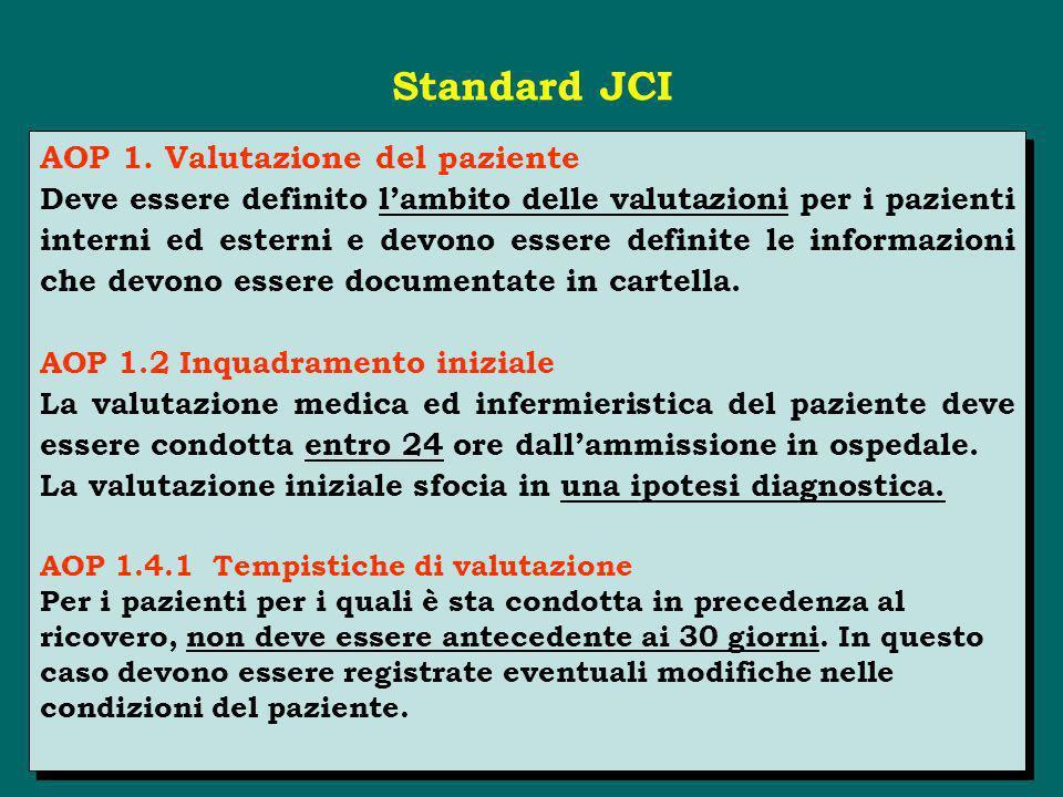 Standard JCI AOP 1.5 Disponibilità delle valutazioni Le valutazioni sono documentate in cartella clinica.