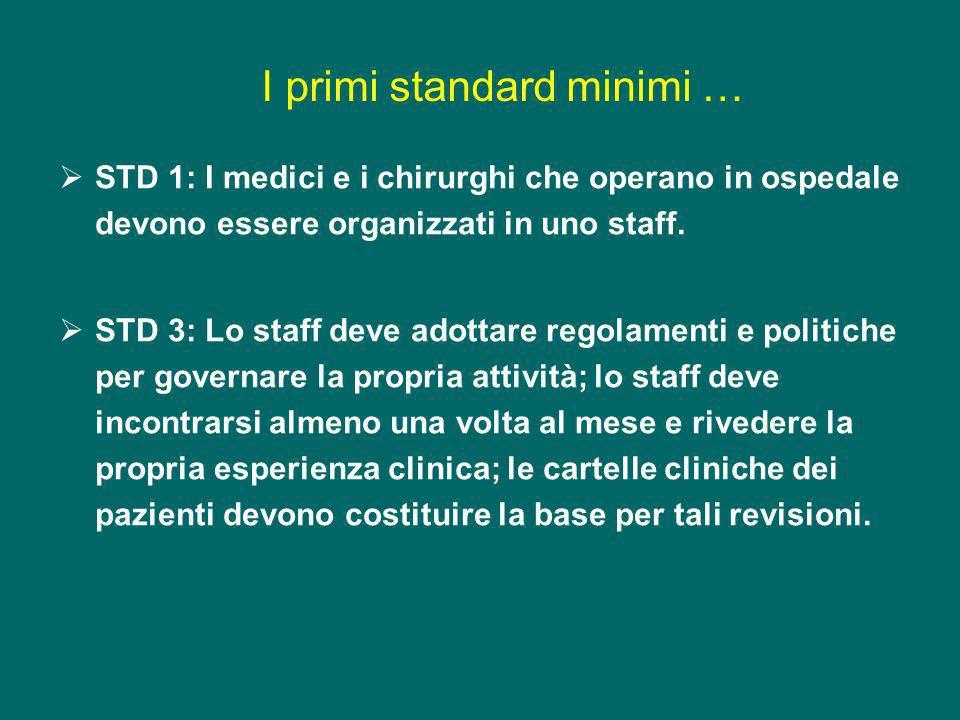 American College of Surgeons STD 4: Per ogni paziente deve essere redatta una cartella clinica accurata, completa e accessibile.