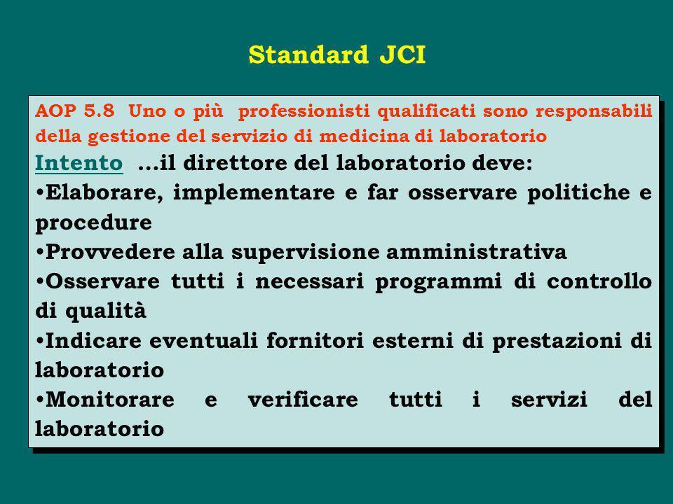 Standard JCI SQE.