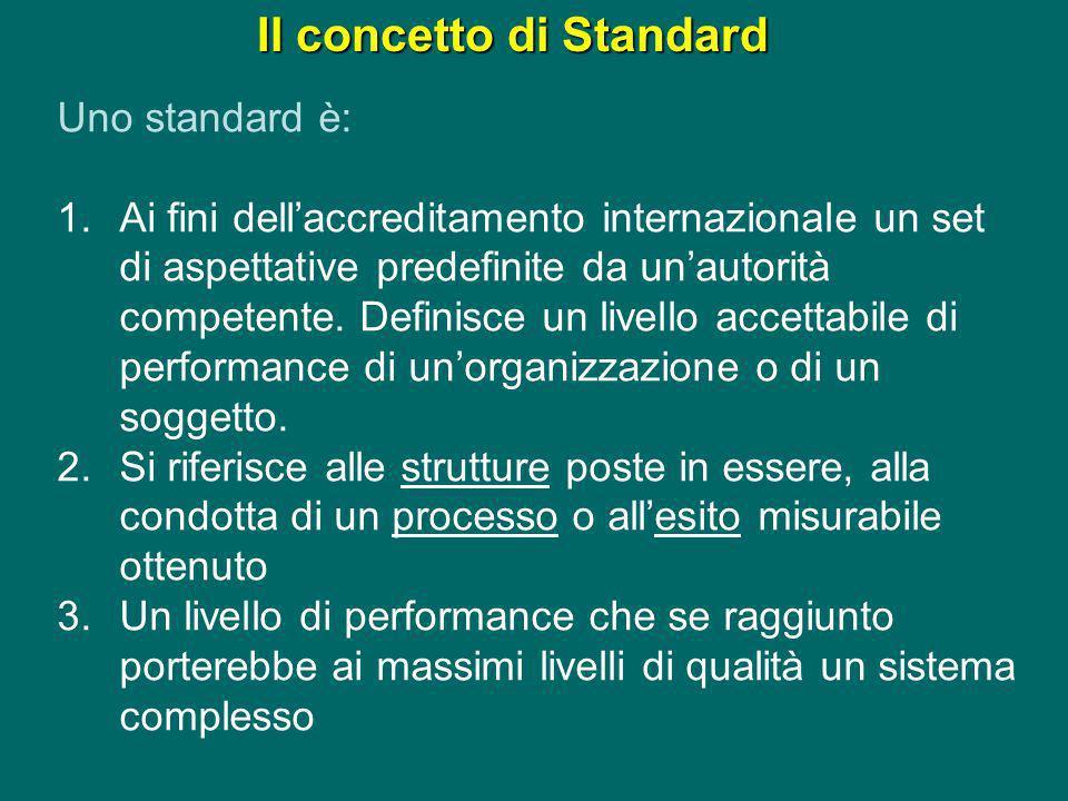 La terza edizione integrale (2008) comprende 323 Standard articolati in: 2 Sezioni Standard orientati al paziente (7 capitoli) Standard orientati allorganizzazione (6 capitoli) Per ogni capitolo: Considerazioni generali Caratteristiche degli standard: Numero e definizione Intento Elementi misurabili Il manuale JCI degli standard per gli ospedali