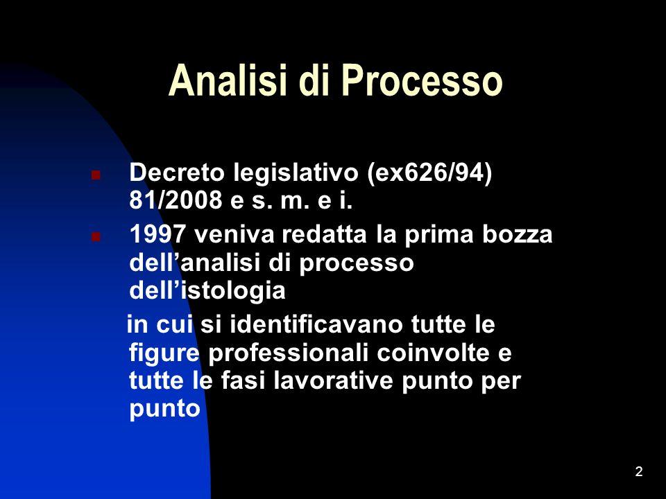 2 Analisi di Processo Decreto legislativo (ex626/94) 81/2008 e s. m. e i. 1997 veniva redatta la prima bozza dellanalisi di processo dellistologia in