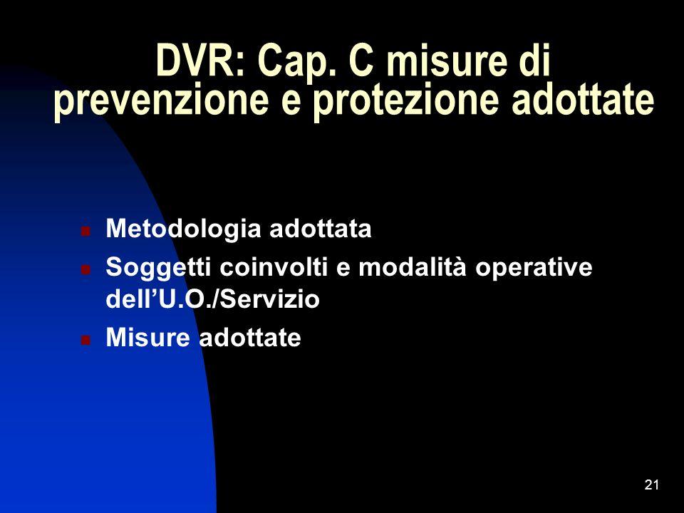 21 DVR: Cap. C misure di prevenzione e protezione adottate Metodologia adottata Soggetti coinvolti e modalità operative dellU.O./Servizio Misure adott