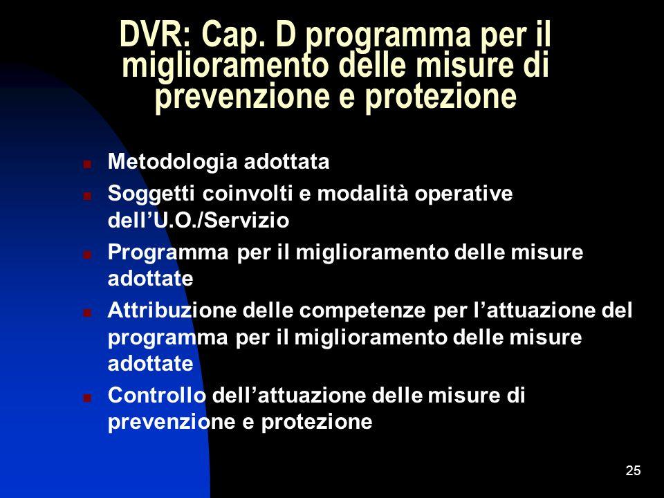 25 DVR: Cap. D programma per il miglioramento delle misure di prevenzione e protezione Metodologia adottata Soggetti coinvolti e modalità operative de