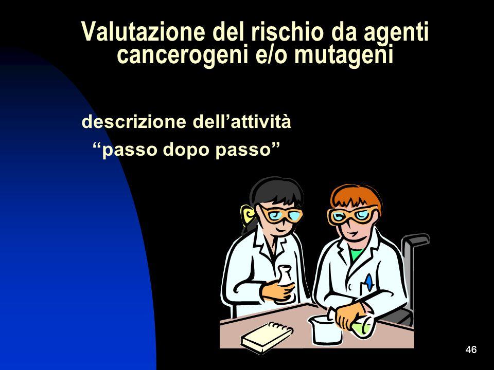 46 Valutazione del rischio da agenti cancerogeni e/o mutageni descrizione dellattività passo dopo passo
