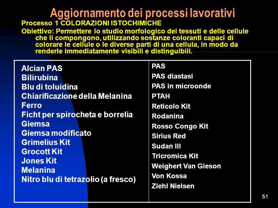 51 Aggiornamento dei processi lavorativi Processo 1 COLORAZIONI ISTOCHIMICHE Obiettivo: Permettere lo studio morfologico dei tessuti e delle cellule c