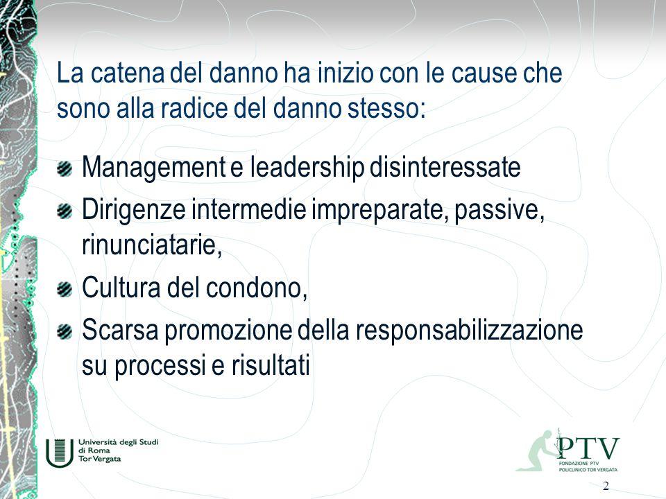2 La catena del danno ha inizio con le cause che sono alla radice del danno stesso: Management e leadership disinteressate Dirigenze intermedie impreparate, passive, rinunciatarie, Cultura del condono, Scarsa promozione della responsabilizzazione su processi e risultati