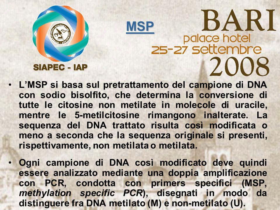 MSP LMSP si basa sul pretrattamento del campione di DNA con sodio bisolfito, che determina la conversione di tutte le citosine non metilate in molecol