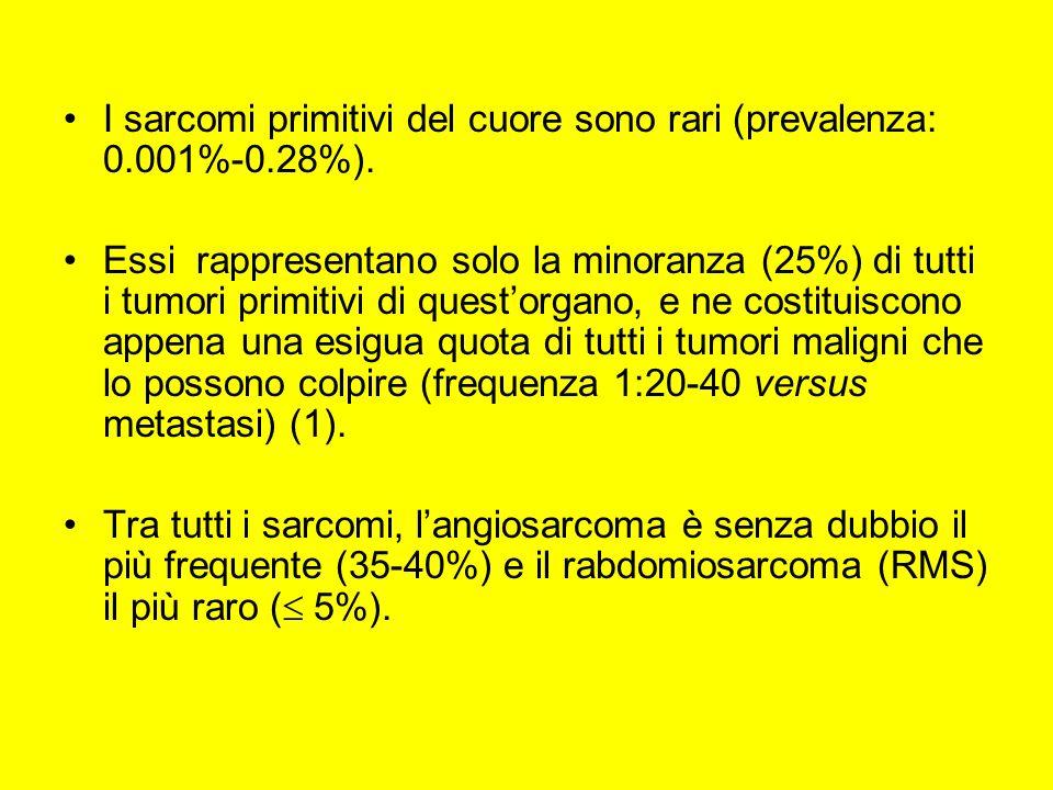 I sarcomi primitivi del cuore sono rari (prevalenza: 0.001%-0.28%). Essi rappresentano solo la minoranza (25%) di tutti i tumori primitivi di questorg