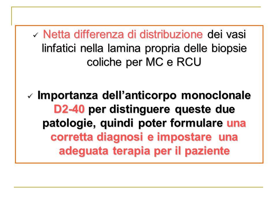 Netta differenza di distribuzione dei vasi linfatici nella lamina propria delle biopsie coliche per MC e RCU Netta differenza di distribuzione dei vas