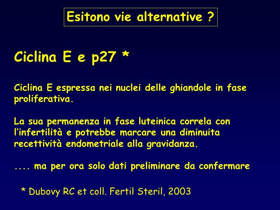 Esitono vie alternative ? Ciclina E e p27 * Ciclina E espressa nei nuclei delle ghiandole in fase proliferativa. La sua permanenza in fase luteinica c