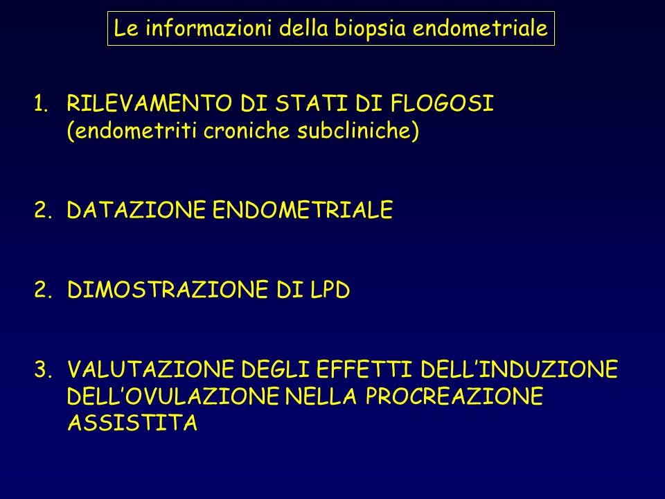 Le informazioni della biopsia endometriale 1.RILEVAMENTO DI STATI DI FLOGOSI (endometriti croniche subcliniche) 2. DATAZIONE ENDOMETRIALE 2.DIMOSTRAZI