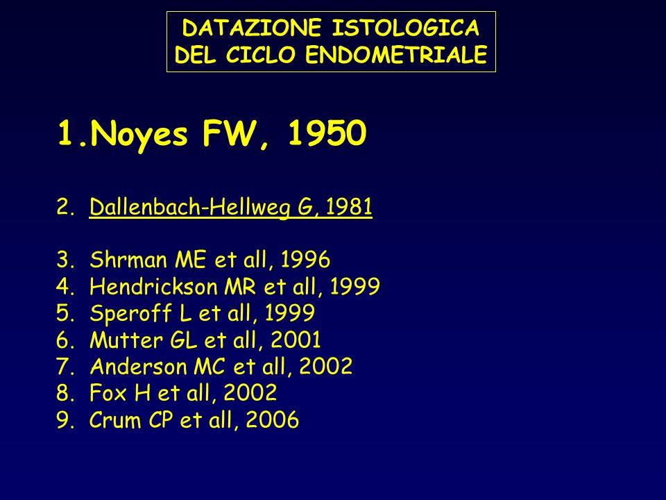 DATAZIONE ISTOLOGICA DEL CICLO ENDOMETRIALE 1.Noyes FW, 1950 2.Dallenbach-Hellweg G, 1981 3.Shrman ME et all, 1996 4.Hendrickson MR et all, 1999 5.Spe