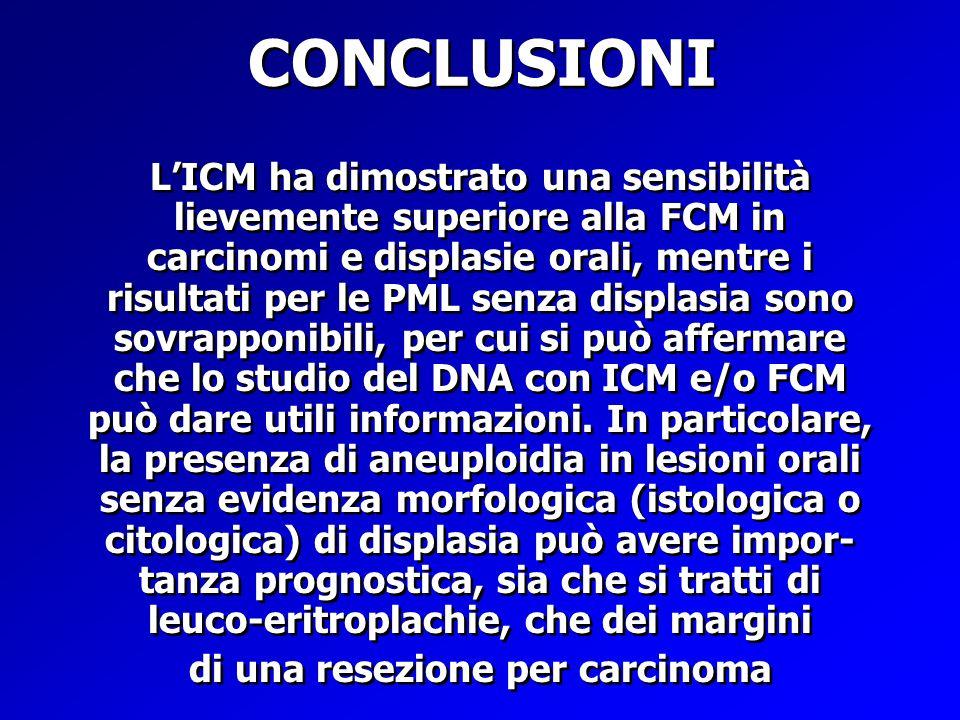 CONCLUSIONI LICM ha dimostrato una sensibilità lievemente superiore alla FCM in carcinomi e displasie orali, mentre i risultati per le PML senza displ