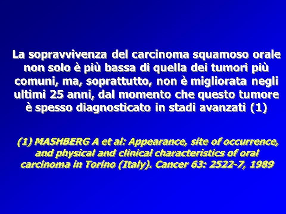 La sopravvivenza del carcinoma squamoso orale non solo è più bassa di quella dei tumori più comuni, ma, soprattutto, non è migliorata negli ultimi 25