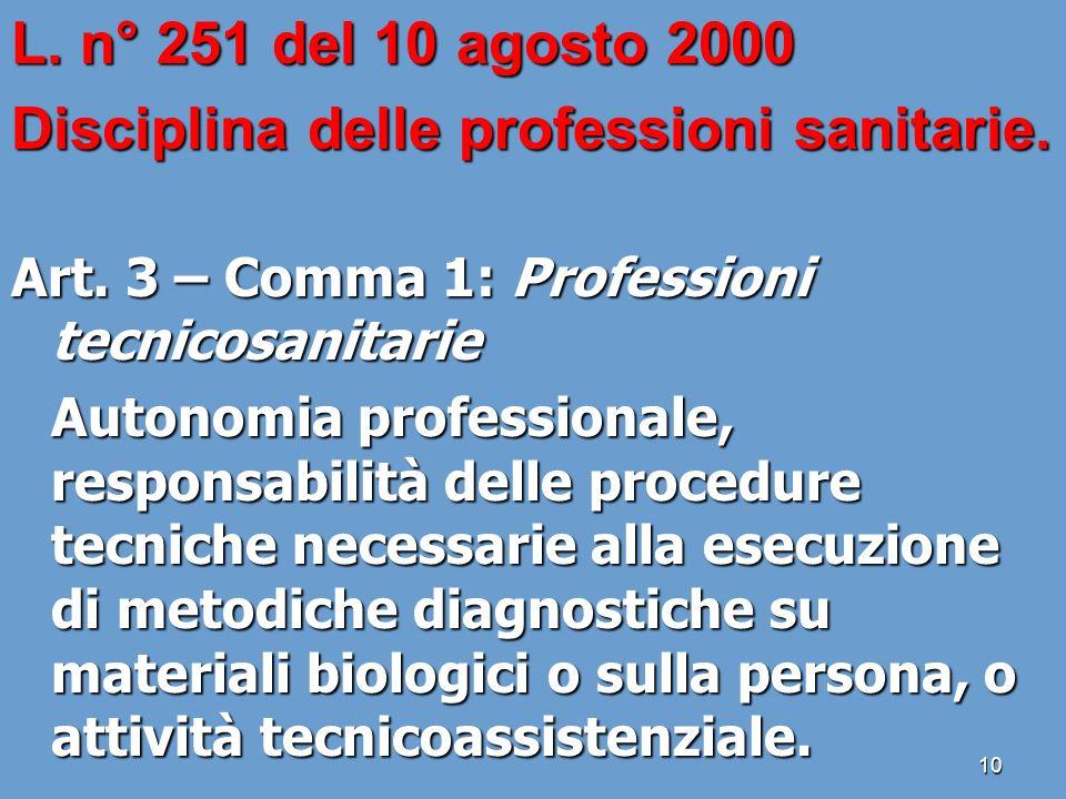 L.n° 251 del 10 agosto 2000 Disciplina delle professioni sanitarie.