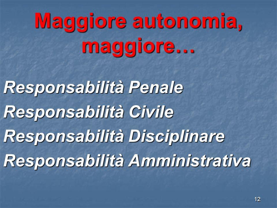 Maggiore autonomia, maggiore… Responsabilità Penale Responsabilità Civile Responsabilità Disciplinare Responsabilità Amministrativa 12