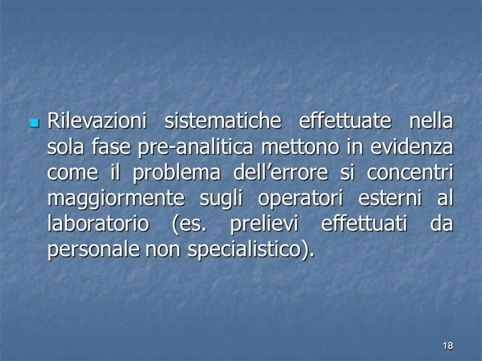 Rilevazioni sistematiche effettuate nella sola fase pre-analitica mettono in evidenza come il problema dellerrore si concentri maggiormente sugli operatori esterni al laboratorio (es.