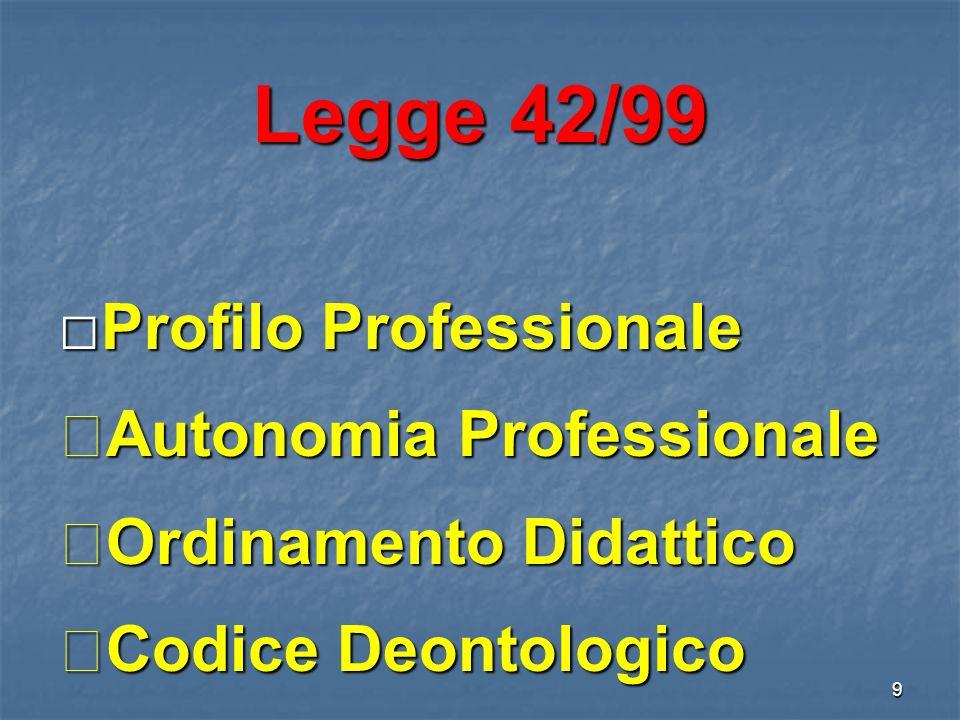 Legge 42/99 Profilo Professionale Profilo Professionale Autonomia Professionale Autonomia Professionale Ordinamento Didattico Ordinamento Didattico Codice Deontologico Codice Deontologico 9