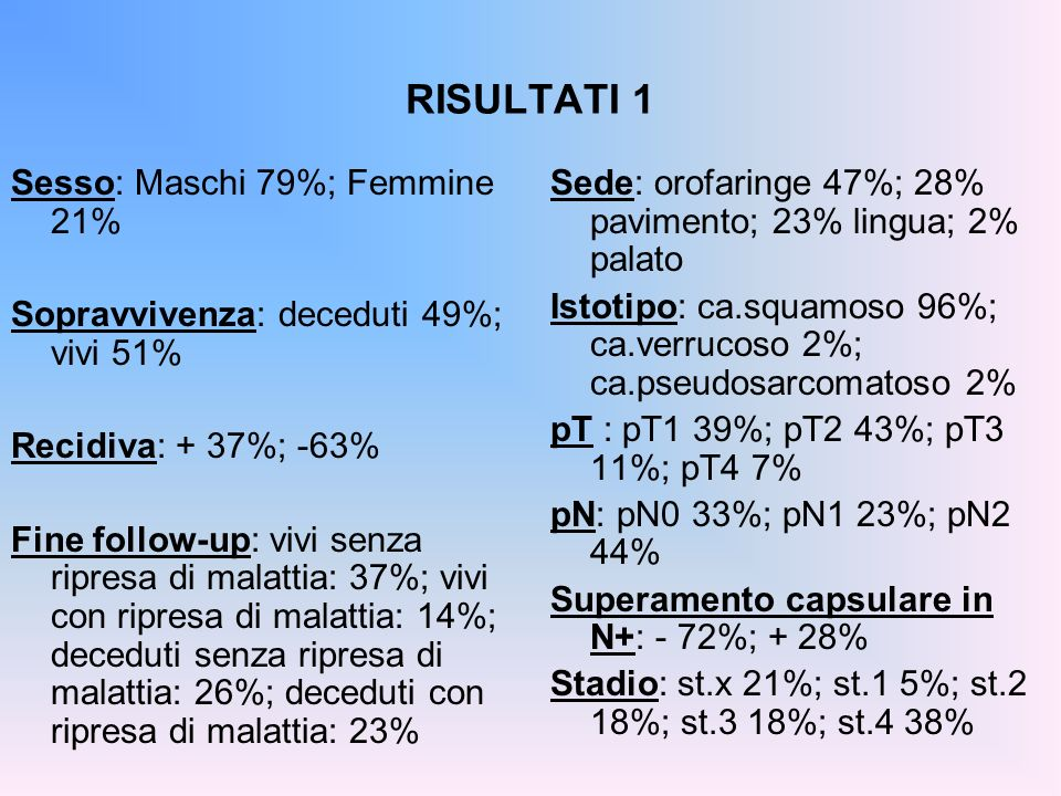 RISULTATI 1 Sesso: Maschi 79%; Femmine 21% Sopravvivenza: deceduti 49%; vivi 51% Recidiva: + 37%; -63% Fine follow-up: vivi senza ripresa di malattia: