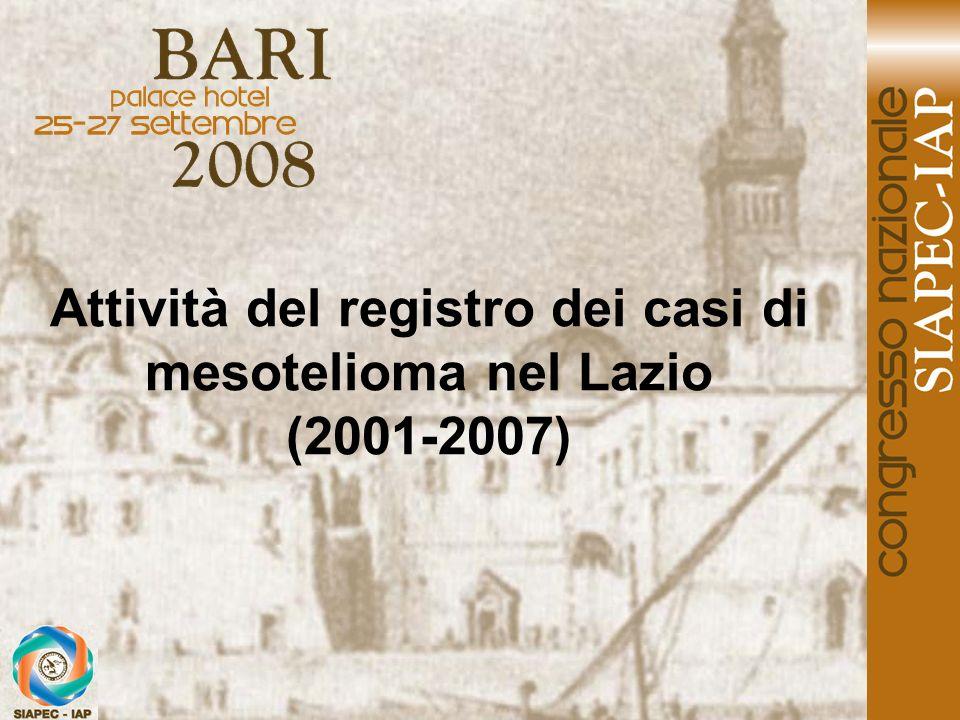 INCIDENZA Lattività svolta dal registro ha consentito di stimare lincidenza del mesotelioma maligno per la Regione Lazio (2007) 2.04 per 100.000/uomini e 0.56/donne ITALIA: 3.6/uomini e 1.17/donne (anno 2001, 2° Rapporto ReNaM)