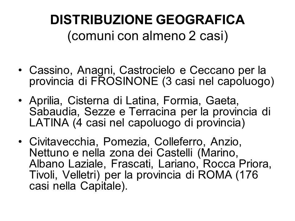 DISTRIBUZIONE GEOGRAFICA (comuni con almeno 2 casi) Cassino, Anagni, Castrocielo e Ceccano per la provincia di FROSINONE (3 casi nel capoluogo) Aprili