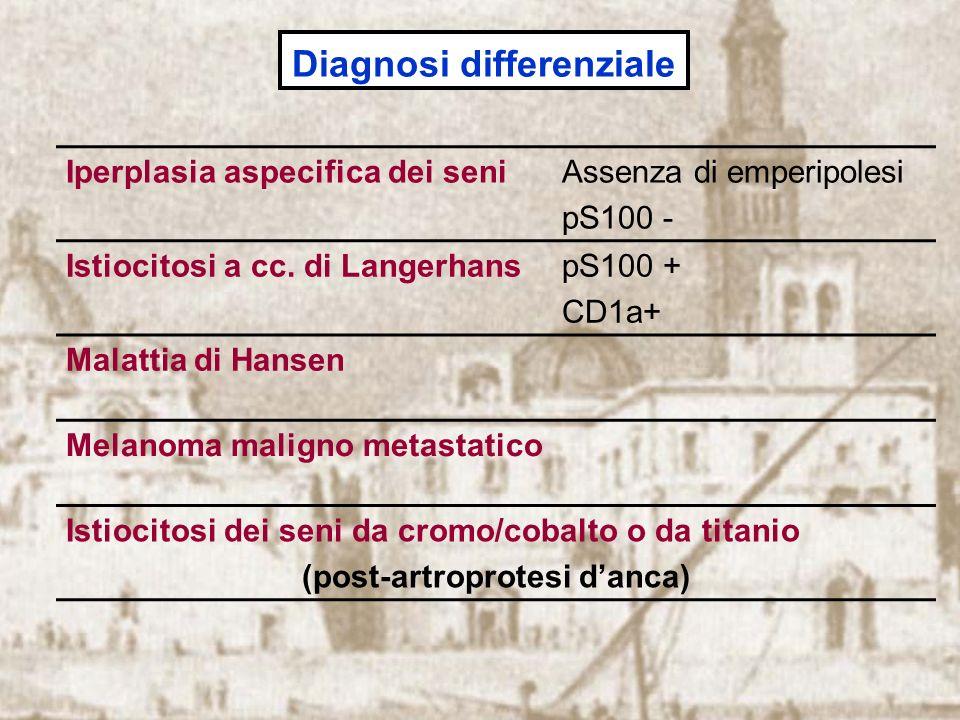 Diagnosi differenziale Iperplasia aspecifica dei seniAssenza di emperipolesi pS100 - Istiocitosi a cc. di LangerhanspS100 + CD1a+ Malattia di Hansen M